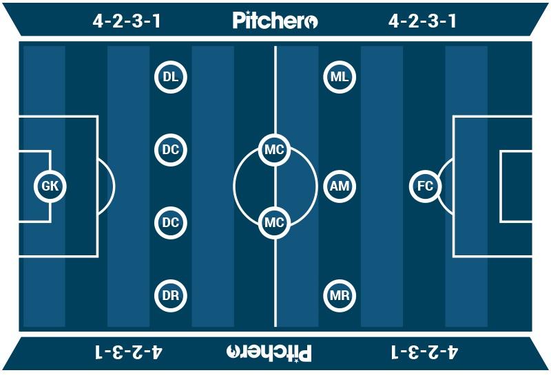 blog-soccer-formations-4-2-3-1.jpg