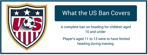 blog-11-01-16-us-soccer-ban.jpeg