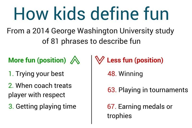 blog-kids-quit-football-stats-3.jpg