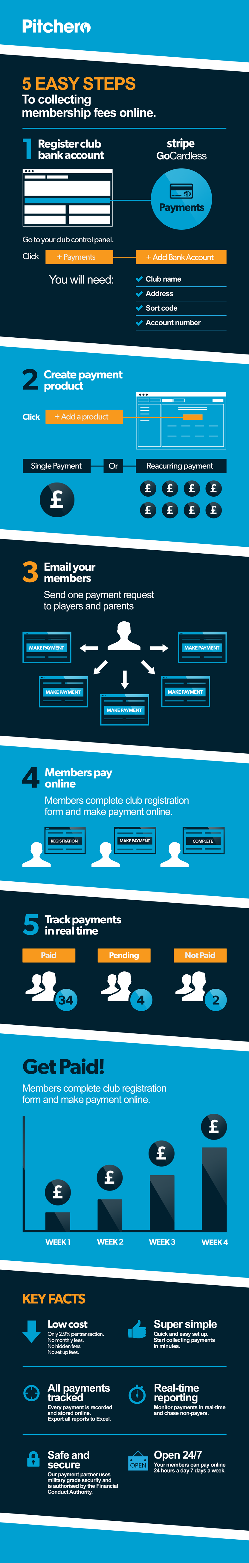 Payments-inforgraphic-1.png