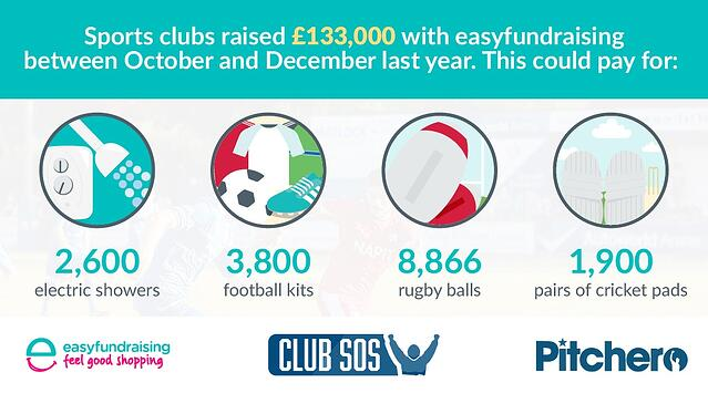 Raise funds for your club with easyfundraising