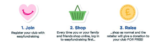 Easyfundraising steps