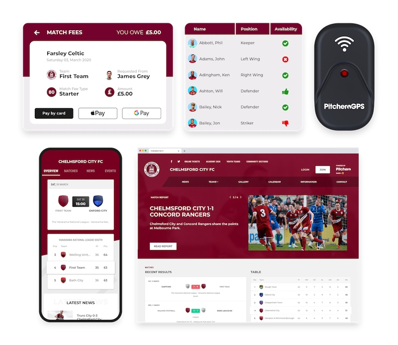 blog-clubs-complete-solution