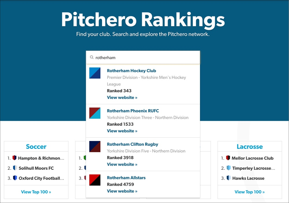 pitchero rankings