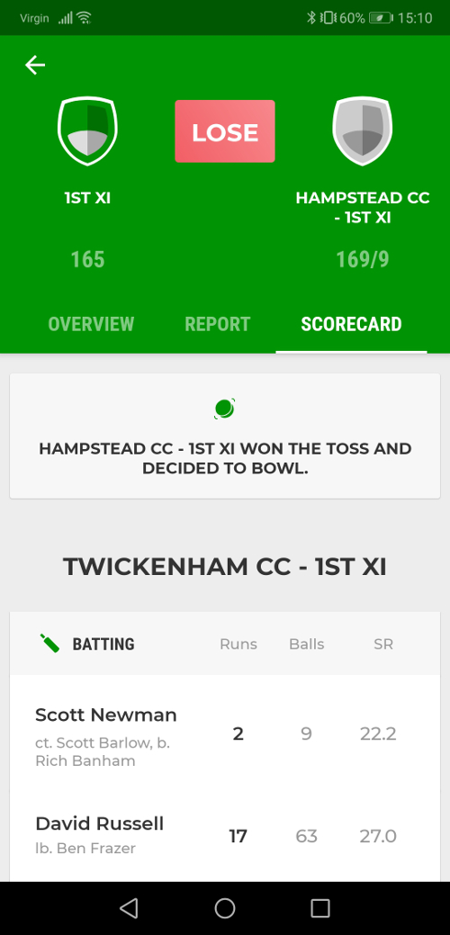 twickers-scorecard
