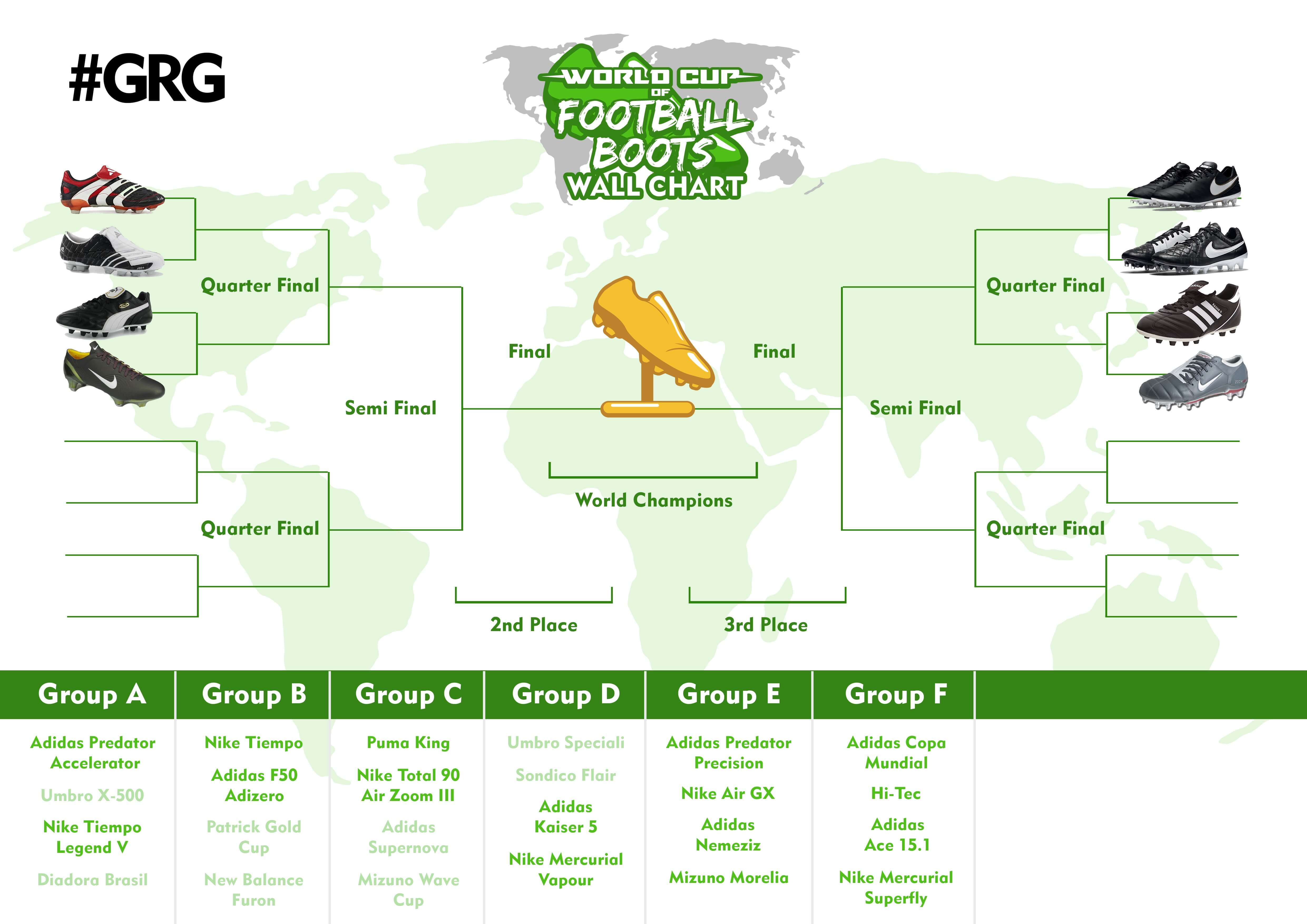 World Cup of Football Boots Wall Chart GROUP ABCD.jpg