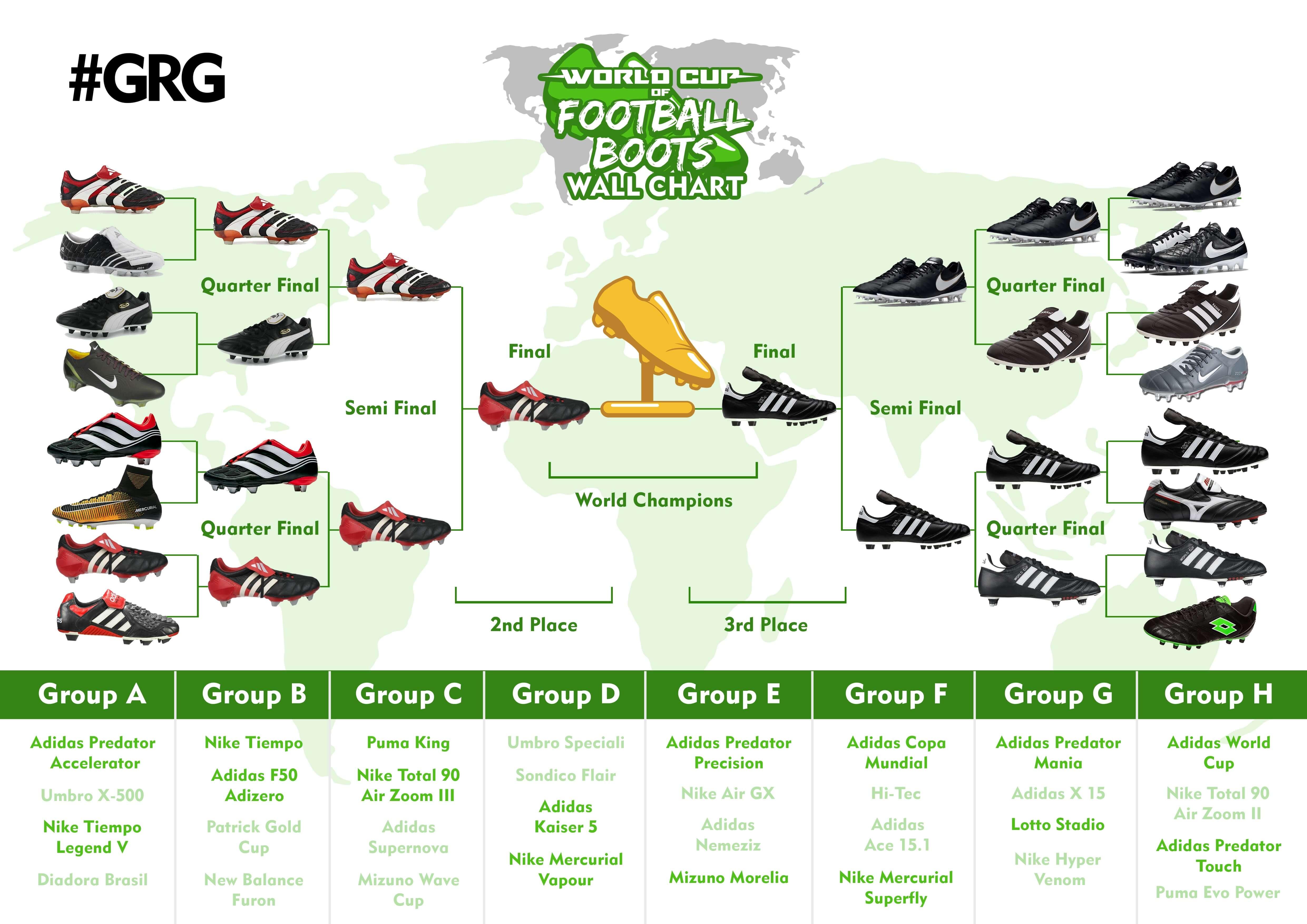 World Cup of Football Boots Wall Chart.jpg