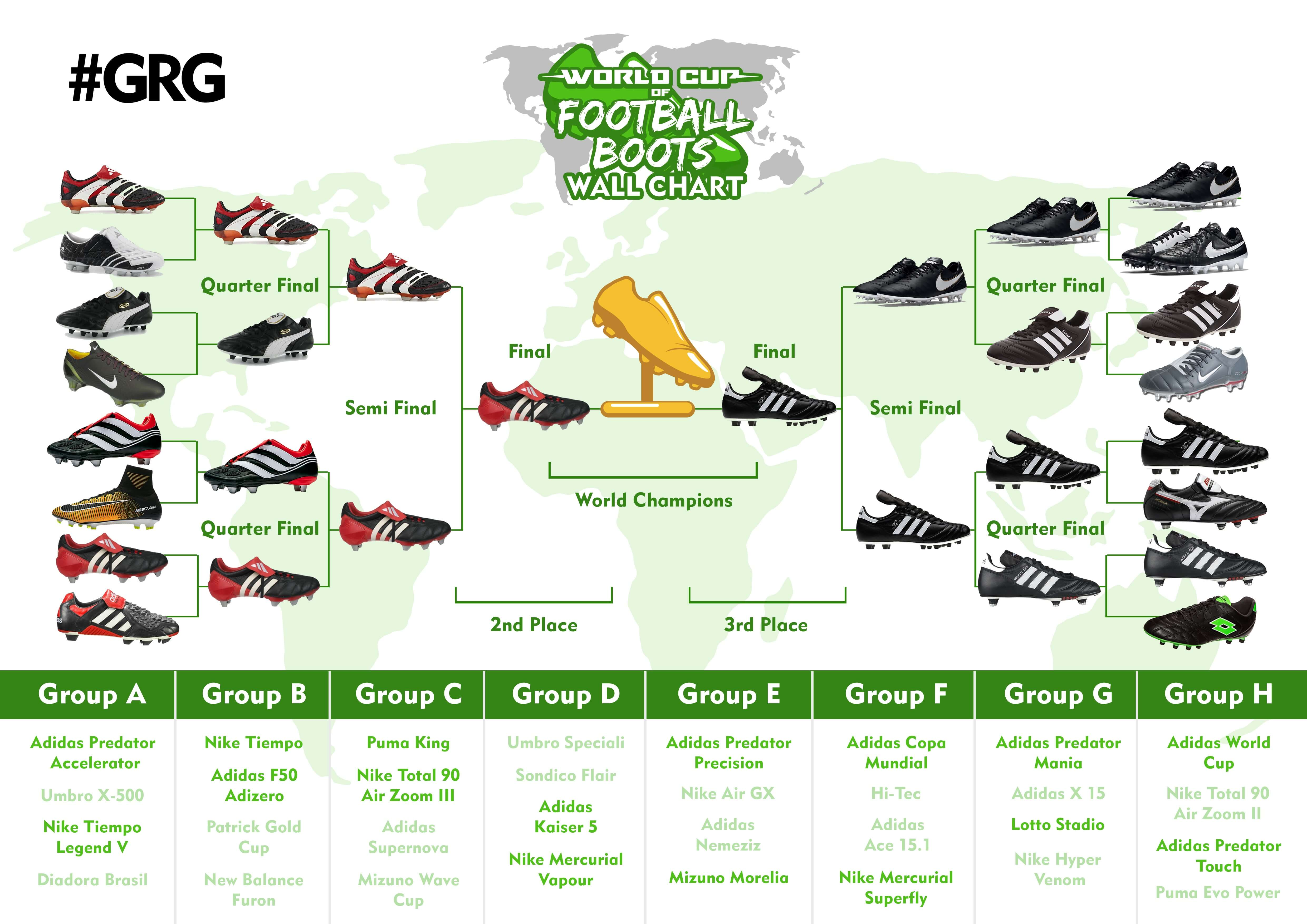 World Cup of Football Boots Wall Chart.jpg