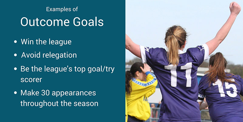 examples of outcome goals graphic