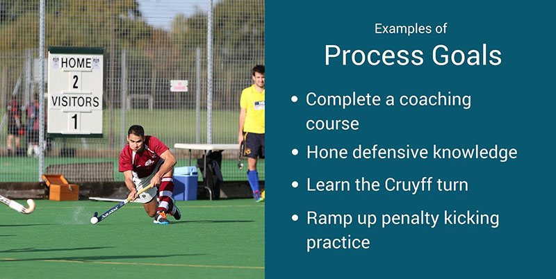 examples of process goals graphic