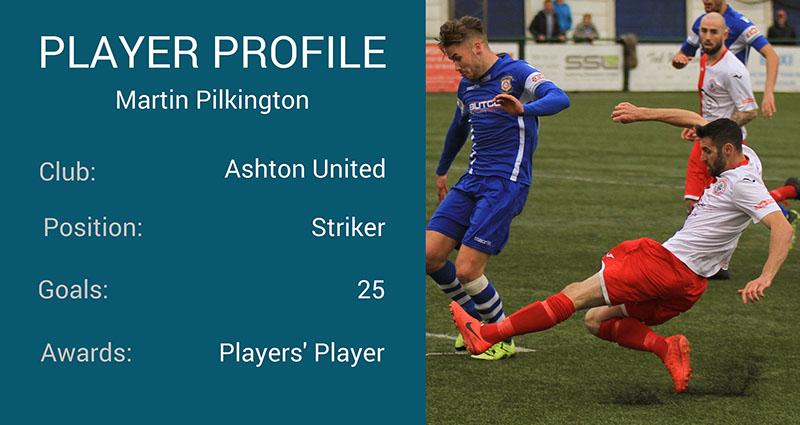 Martin Pilkington player profile