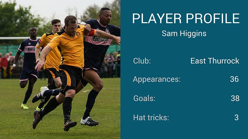 Sam Higgins player profile