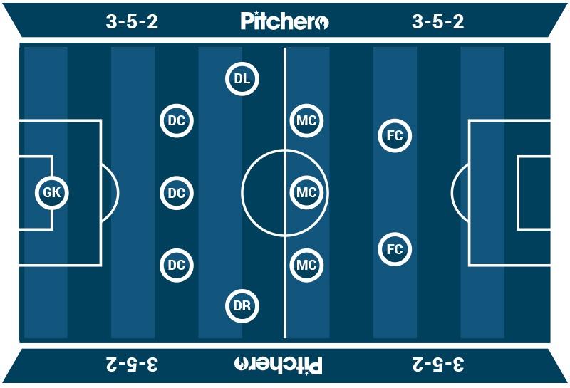 3-5-2 football formation diagram