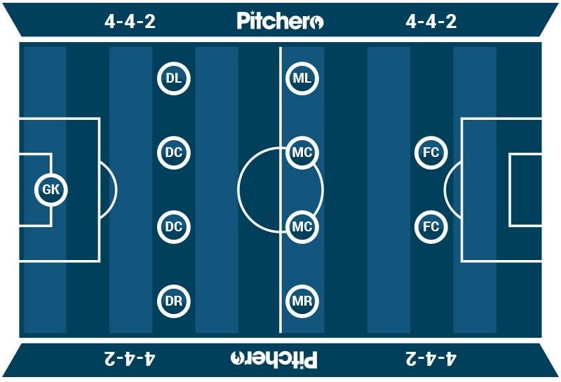 4-4-2 football formation diagram