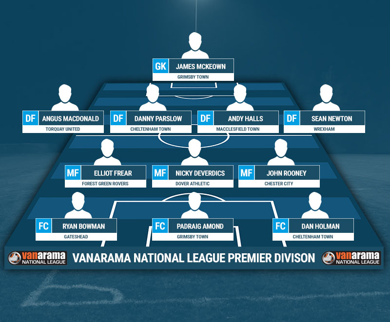 national league team of the season