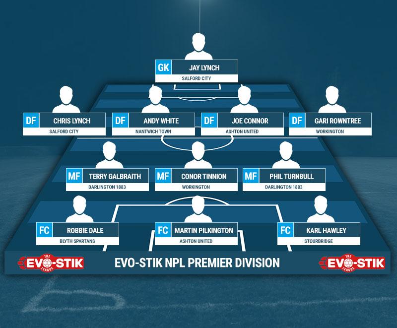 EVO-STIK NPL Premier team of the season
