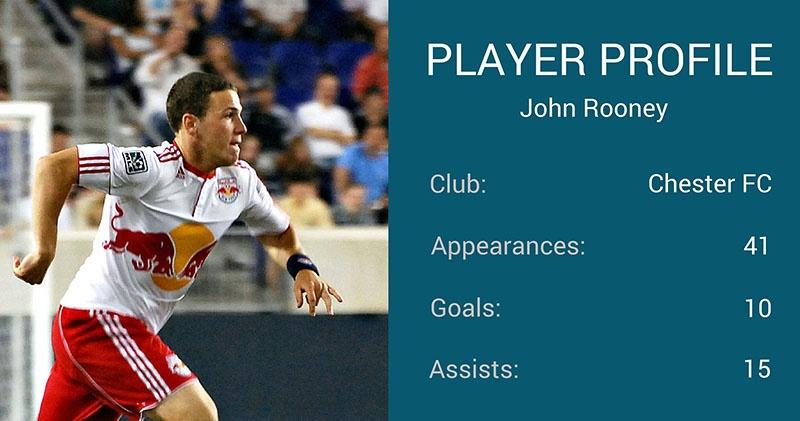 John Rooney player profile