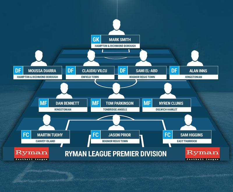 Ryman League Premier team of the season