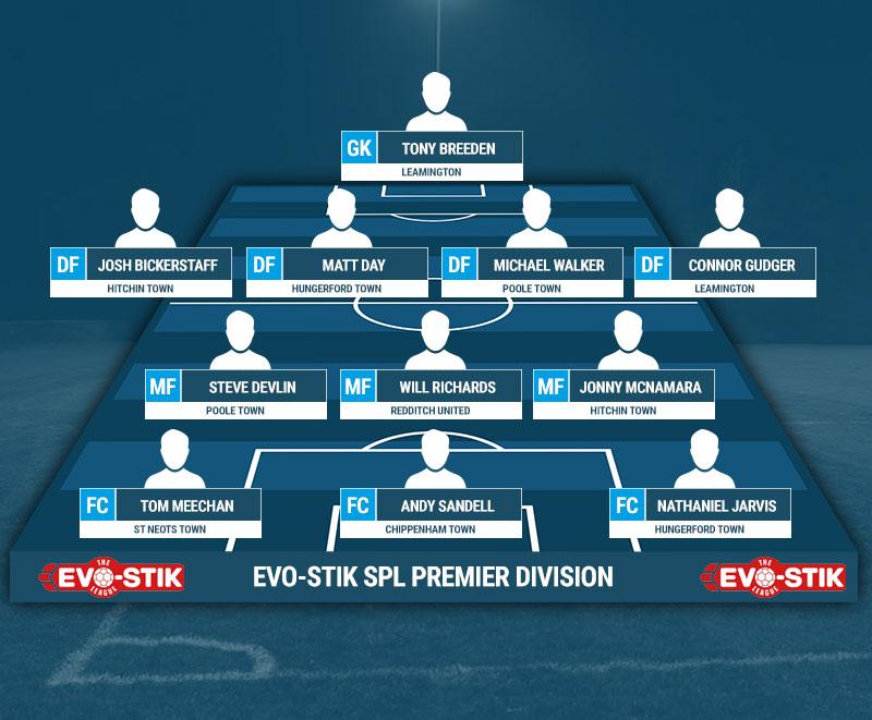 EVO-STIK Southern Premier team of the season