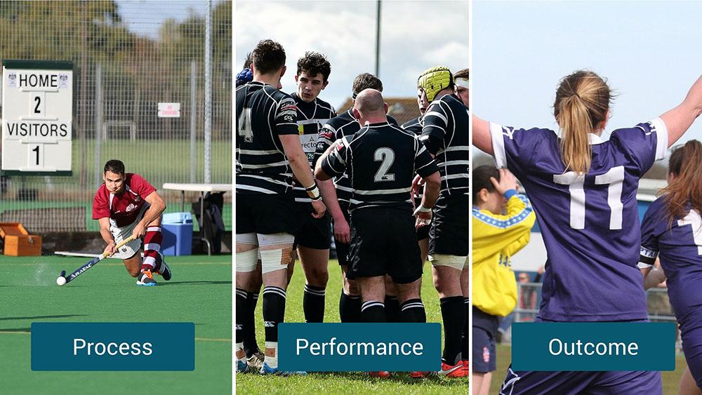 breakdown of three types of goals