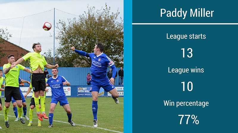 Paddy Miller statistics season 2016/17