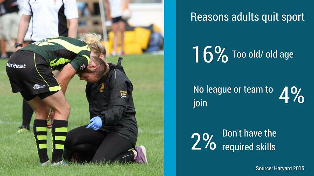 Why adults quit sports Harvard study statistics
