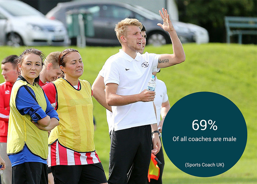 men coaching in women's sport statistic